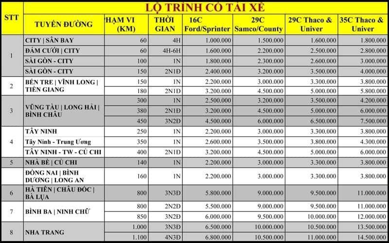 Bảng giá thuê xe du lịch 29 chỗ giá rẻ nhất tai TPHCM