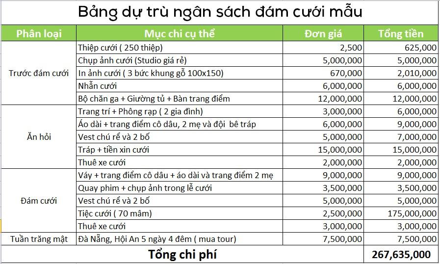Chi Phi Dam Cuoi